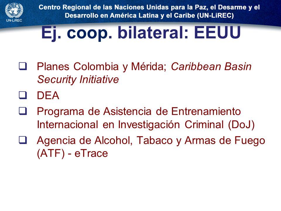 Ej. coop. bilateral: EEUU