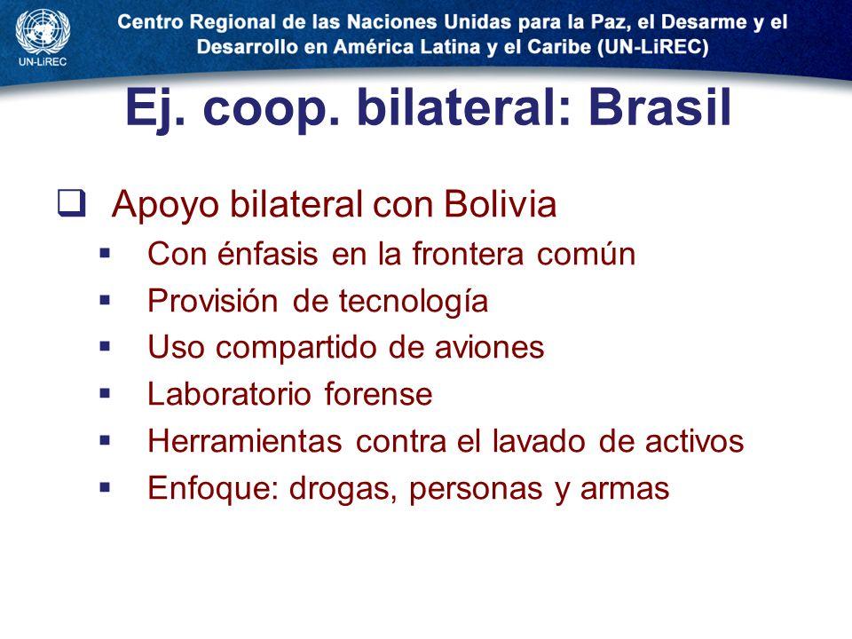 Ej. coop. bilateral: Brasil