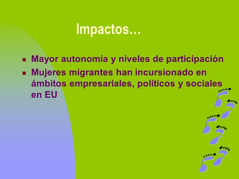 Impactos… Mayor autonomía y niveles de participación