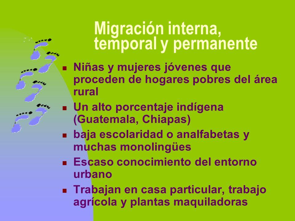 Migración interna, temporal y permanente
