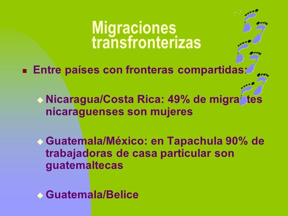 Migraciones transfronterizas