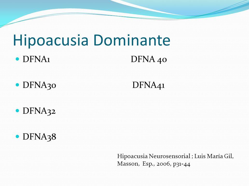 Hipoacusia Dominante DFNA1 DFNA 40 DFNA30 DFNA41 DFNA32 DFNA38