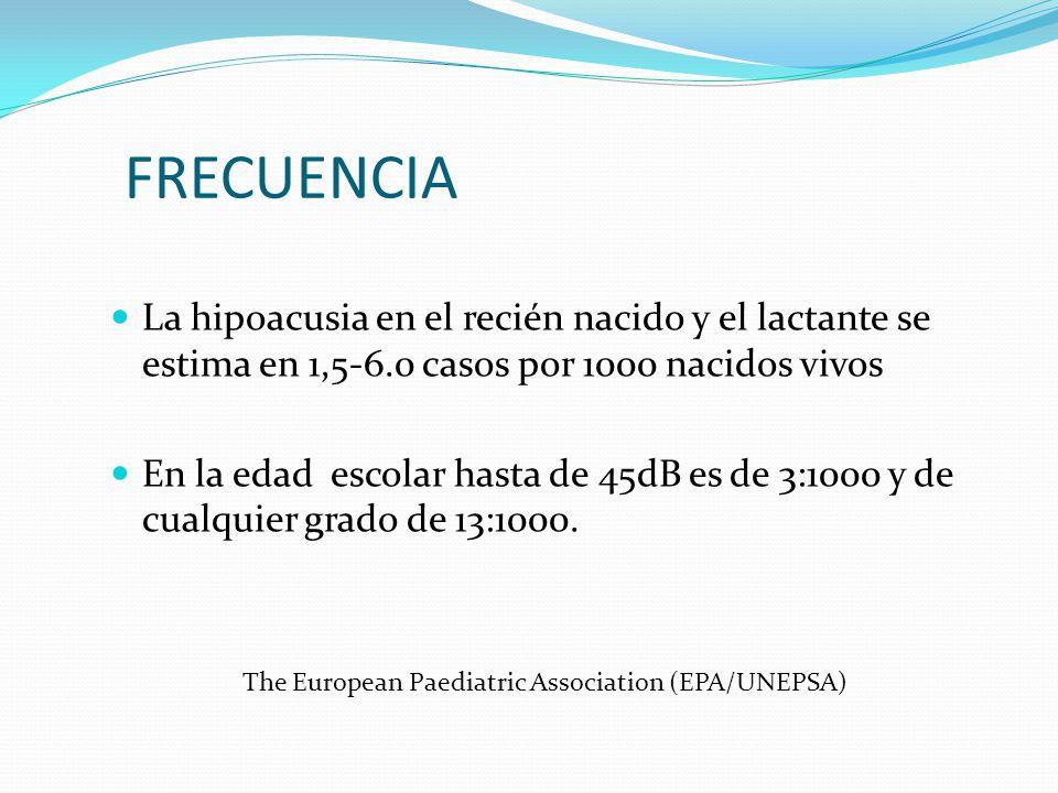 FRECUENCIA La hipoacusia en el recién nacido y el lactante se estima en 1,5-6.0 casos por 1000 nacidos vivos.