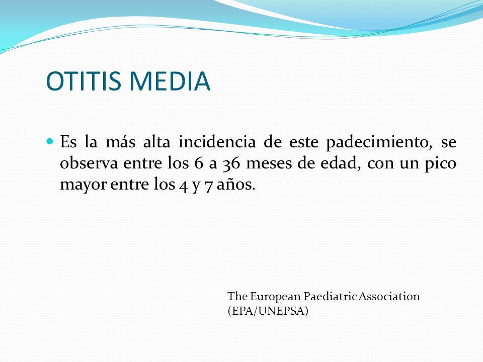 OTITIS MEDIA Es la más alta incidencia de este padecimiento, se observa entre los 6 a 36 meses de edad, con un pico mayor entre los 4 y 7 años.