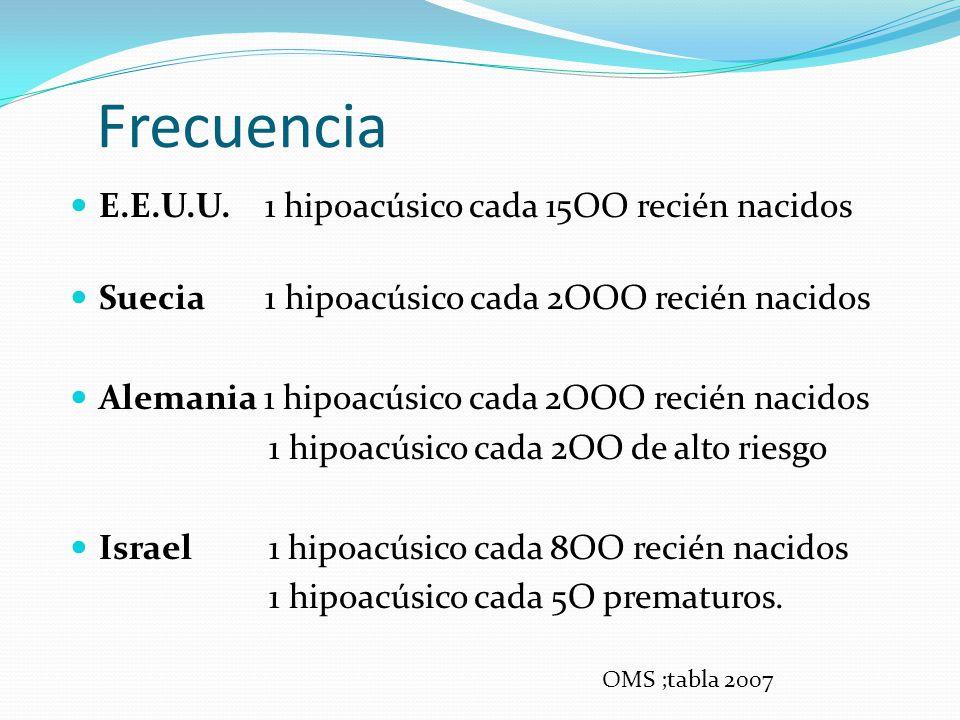 Frecuencia E.E.U.U. 1 hipoacúsico cada 15OO recién nacidos
