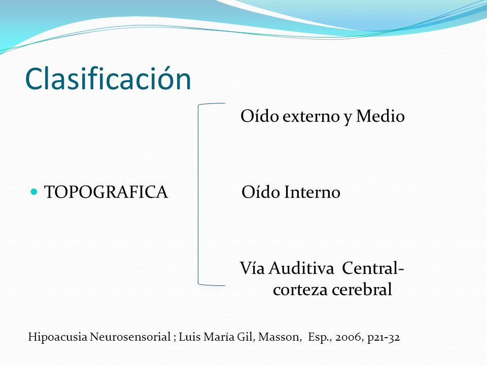Clasificación Oído externo y Medio TOPOGRAFICA Oído Interno