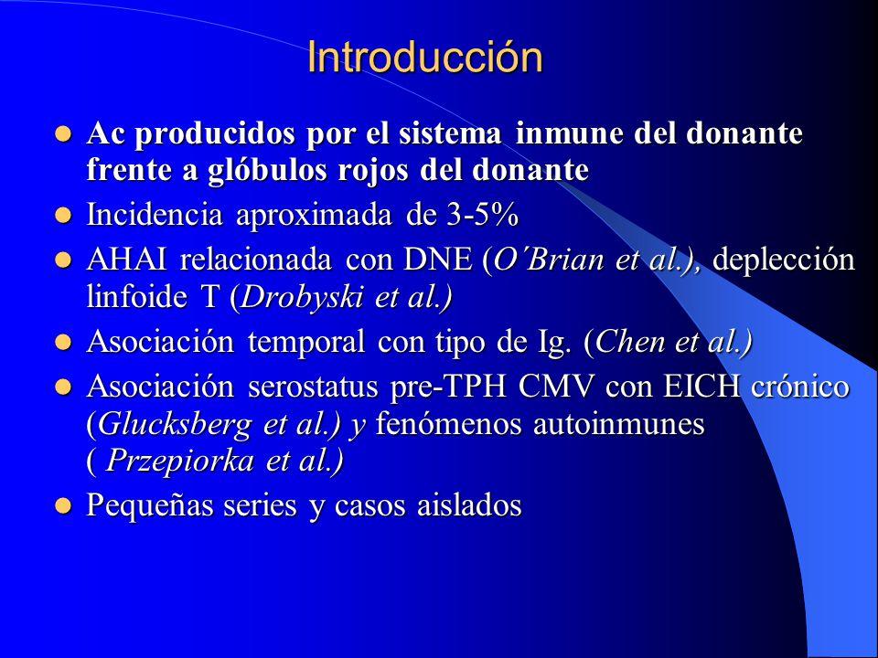 Introducción Ac producidos por el sistema inmune del donante frente a glóbulos rojos del donante. Incidencia aproximada de 3-5%