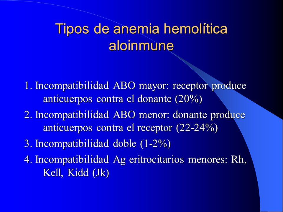 Tipos de anemia hemolítica aloinmune
