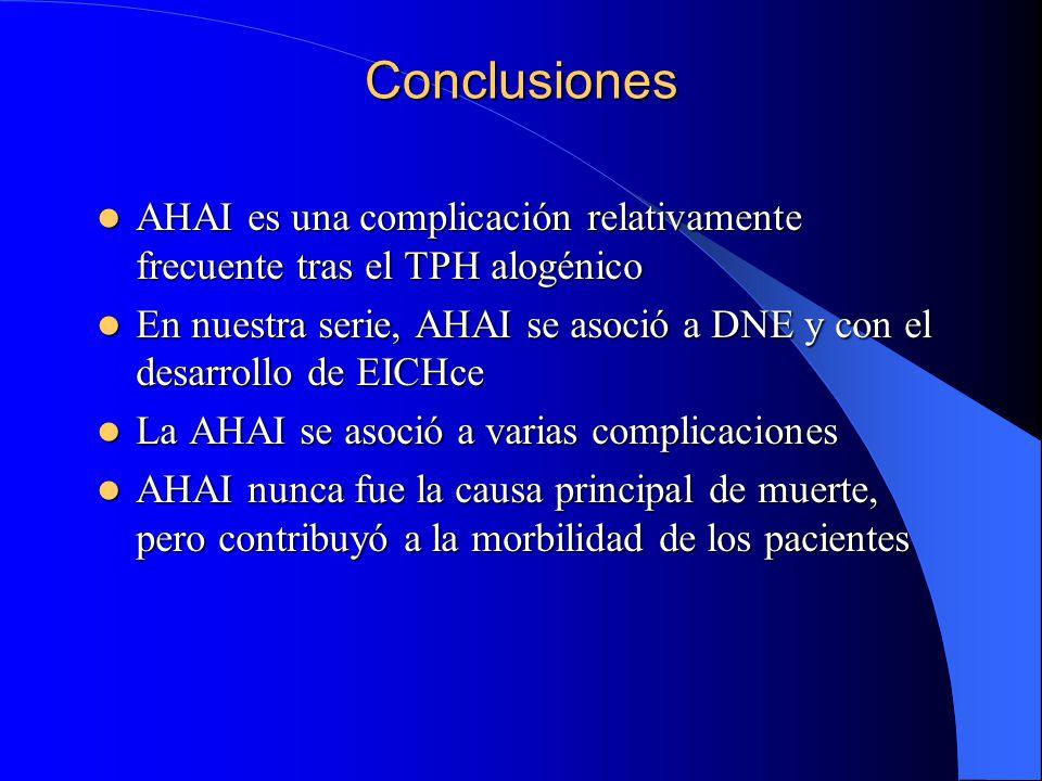 Conclusiones AHAI es una complicación relativamente frecuente tras el TPH alogénico.
