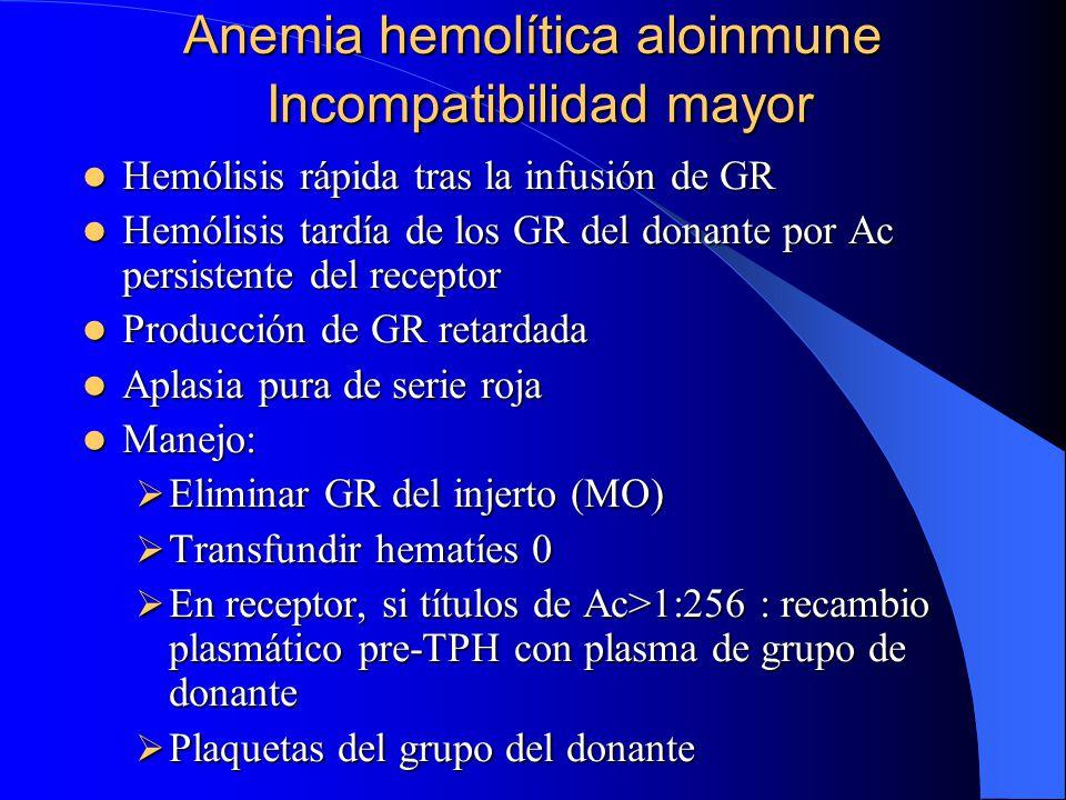 Anemia hemolítica aloinmune Incompatibilidad mayor