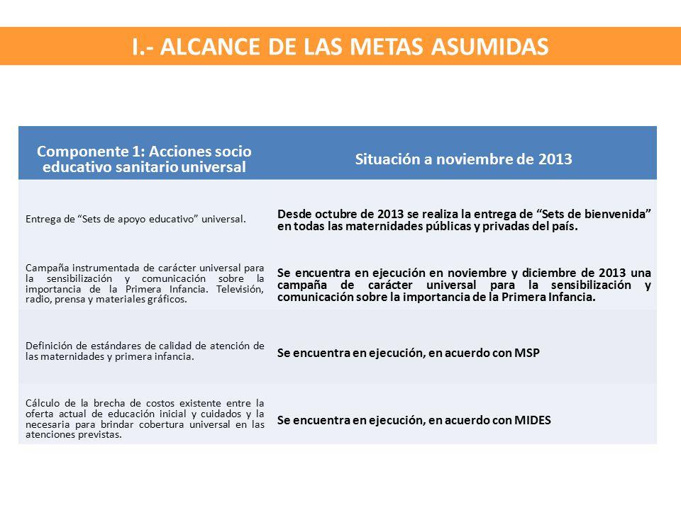 I.- ALCANCE DE LAS METAS ASUMIDAS