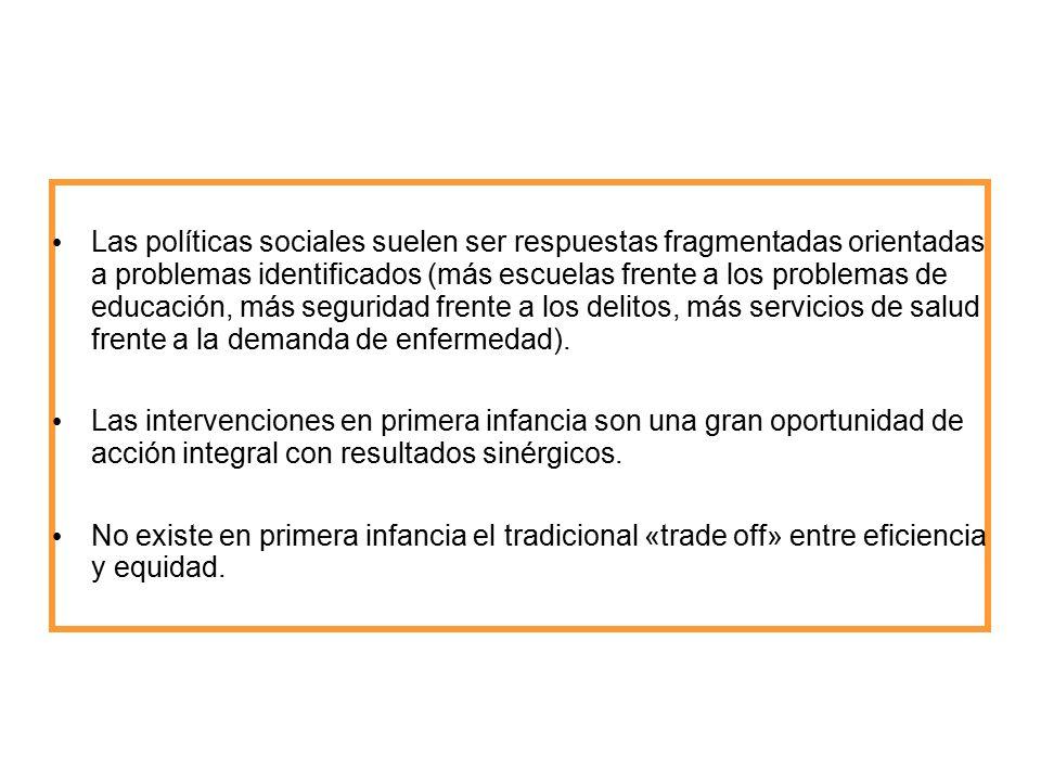 Las políticas sociales suelen ser respuestas fragmentadas orientadas a problemas identificados (más escuelas frente a los problemas de educación, más seguridad frente a los delitos, más servicios de salud frente a la demanda de enfermedad).