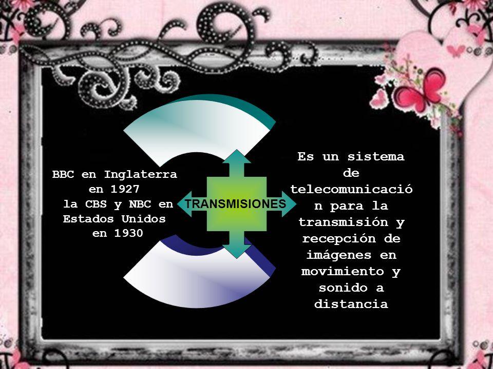 Es un sistema de telecomunicación para la transmisión y recepción de imágenes en movimiento y sonido a distancia