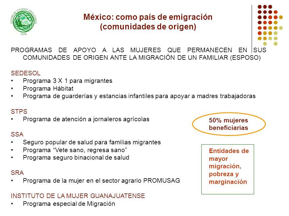 México: como país de emigración (comunidades de origen)