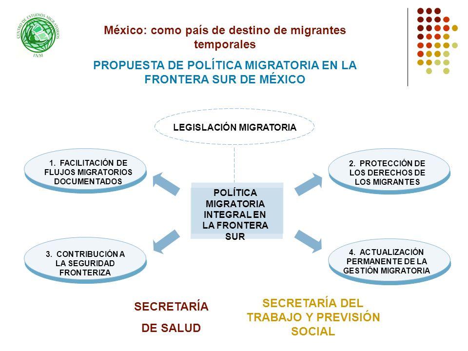 México: como país de destino de migrantes temporales
