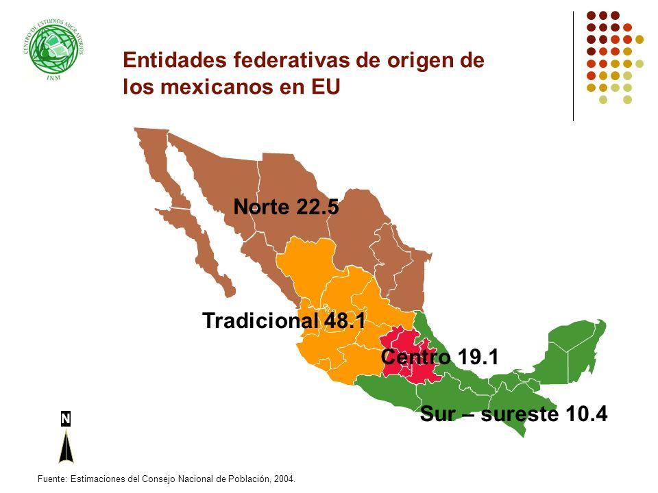 Entidades federativas de origen de los mexicanos en EU