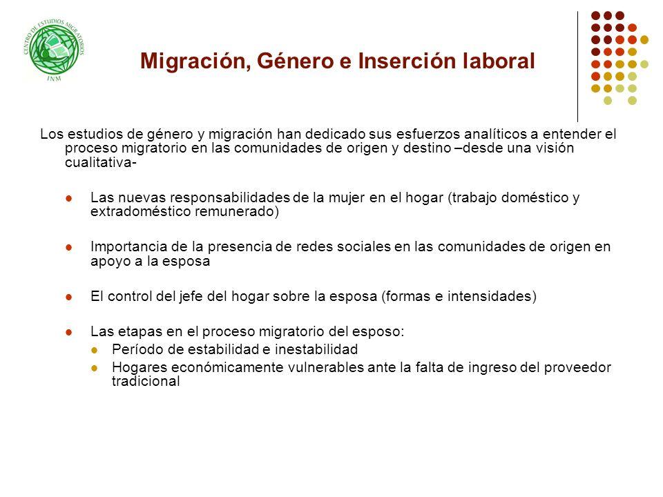 Migración, Género e Inserción laboral