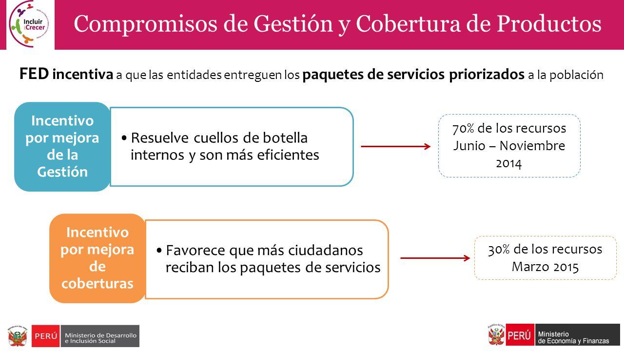 Incentivo por mejora de la Gestión Incentivo por mejora de coberturas
