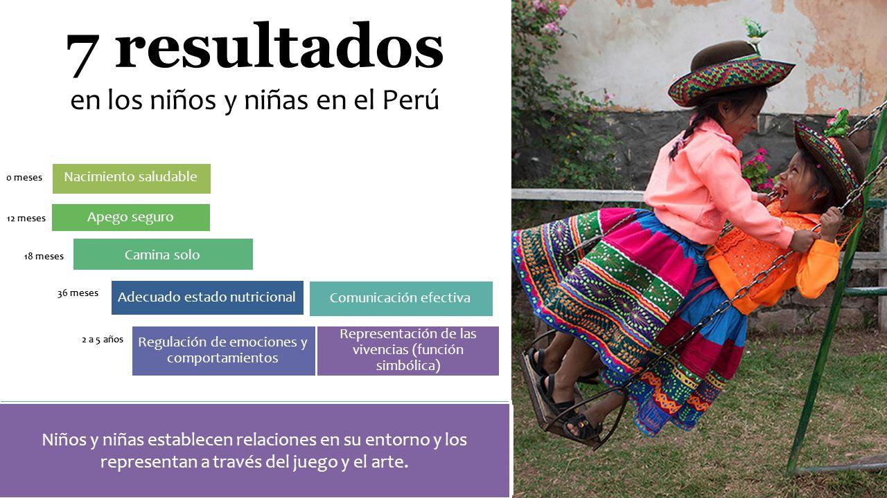 7 resultados en los niños y niñas en el Perú