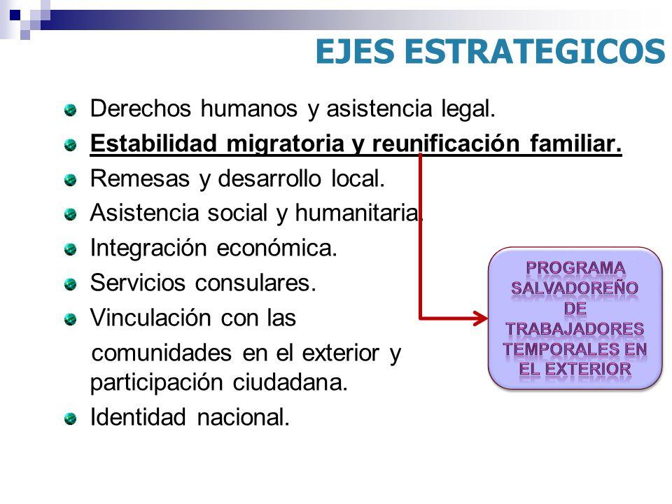 Programa Salvadoreño de Trabajadores Temporales En el Exterior