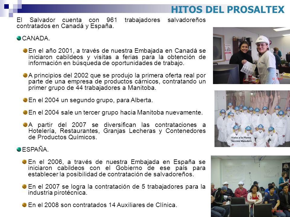 HITOS DEL PROSALTEX El Salvador cuenta con 961 trabajadores salvadoreños contratados en Canadá y España.