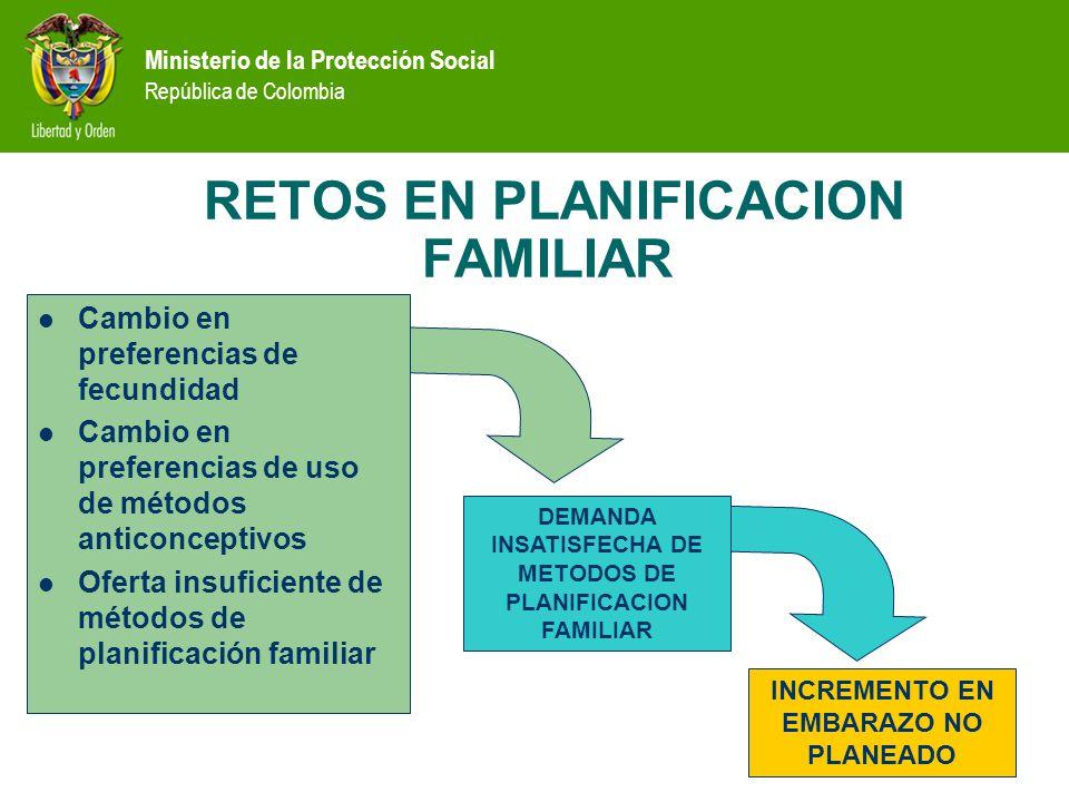 RETOS EN PLANIFICACION FAMILIAR