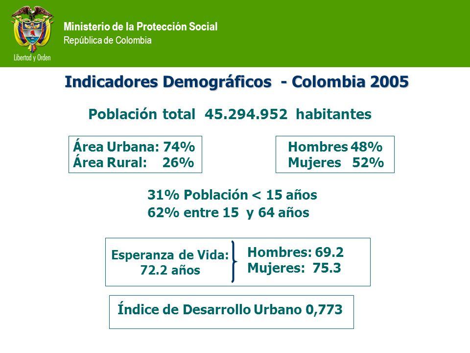 Indicadores Demográficos - Colombia 2005 Esperanza de Vida: 72.2 años