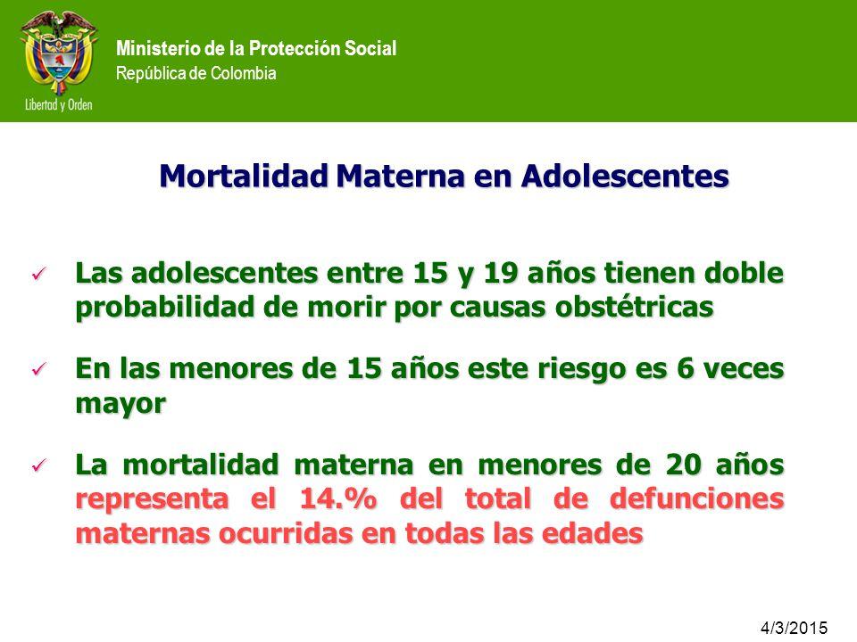 Mortalidad Materna en Adolescentes