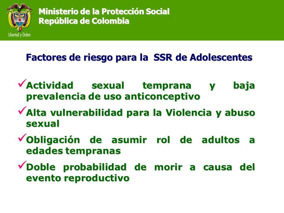 Factores de riesgo para la SSR de Adolescentes