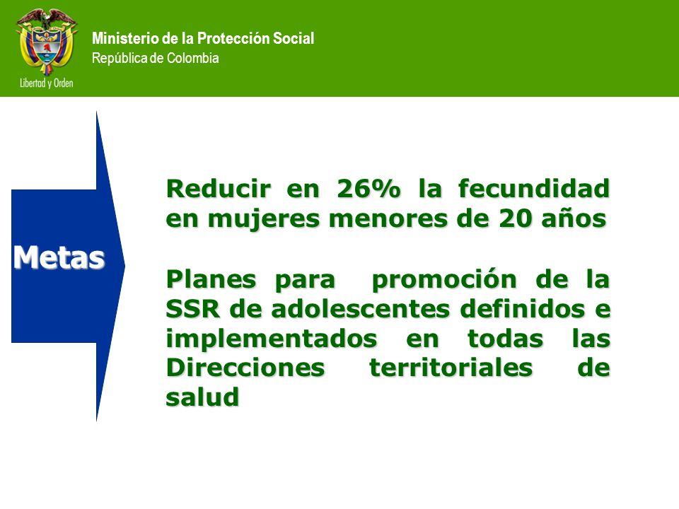 Metas Reducir en 26% la fecundidad en mujeres menores de 20 años