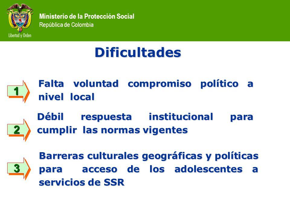 Dificultades 1 2 3 Falta voluntad compromiso político a nivel local