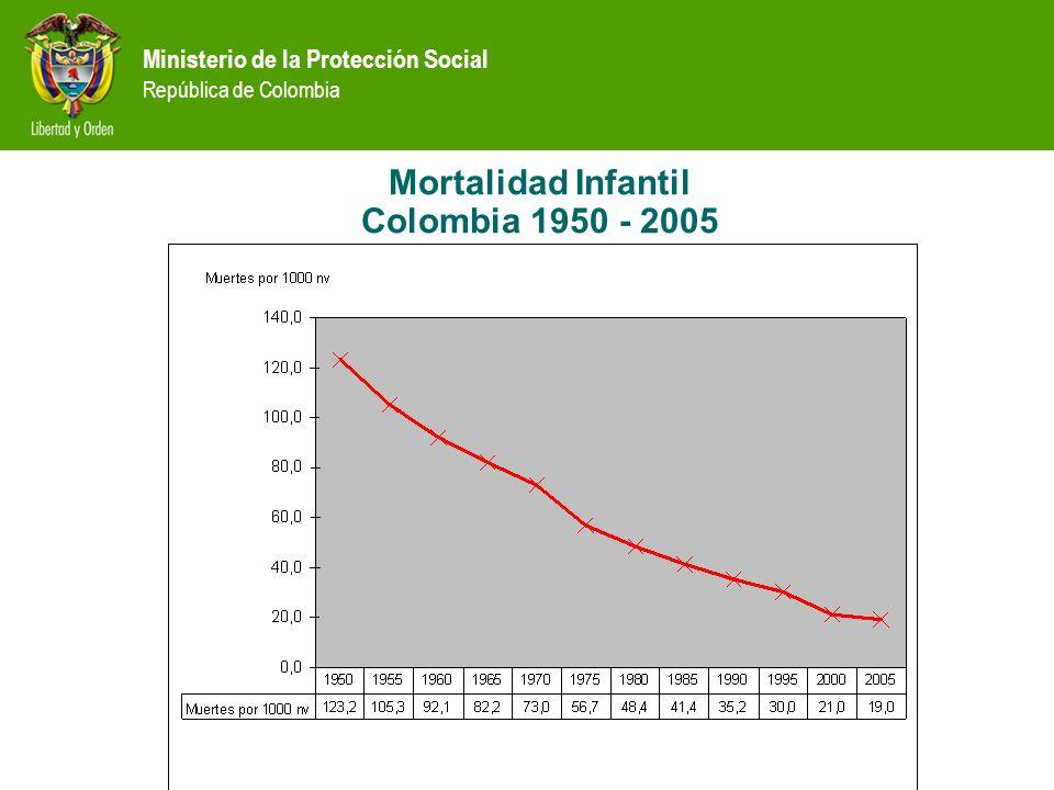 Mortalidad Infantil Colombia 1950 - 2005