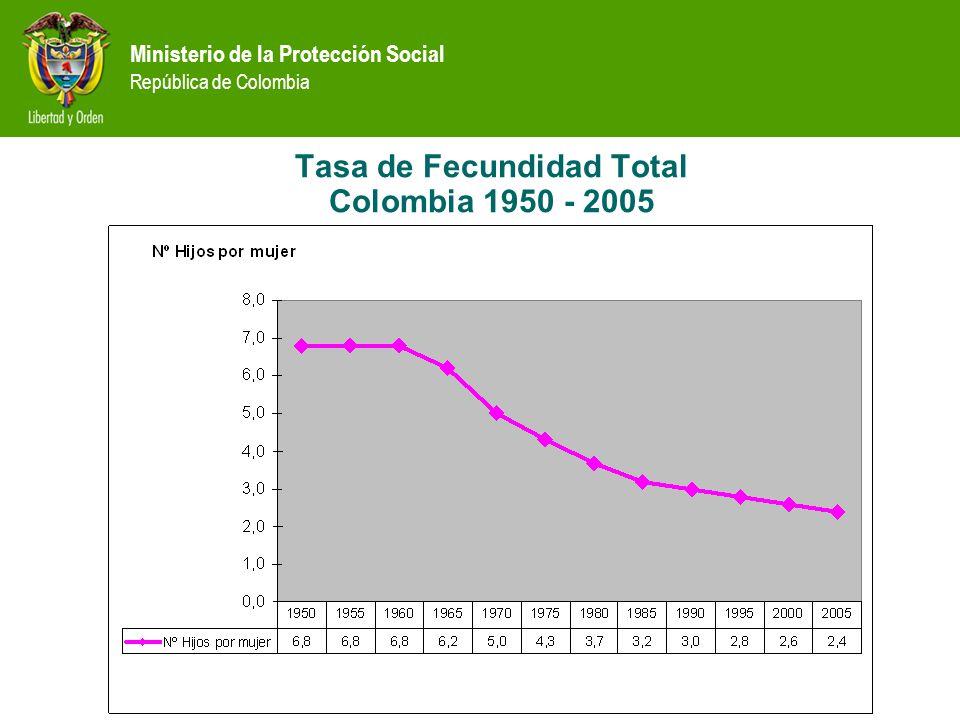 Tasa de Fecundidad Total Colombia 1950 - 2005