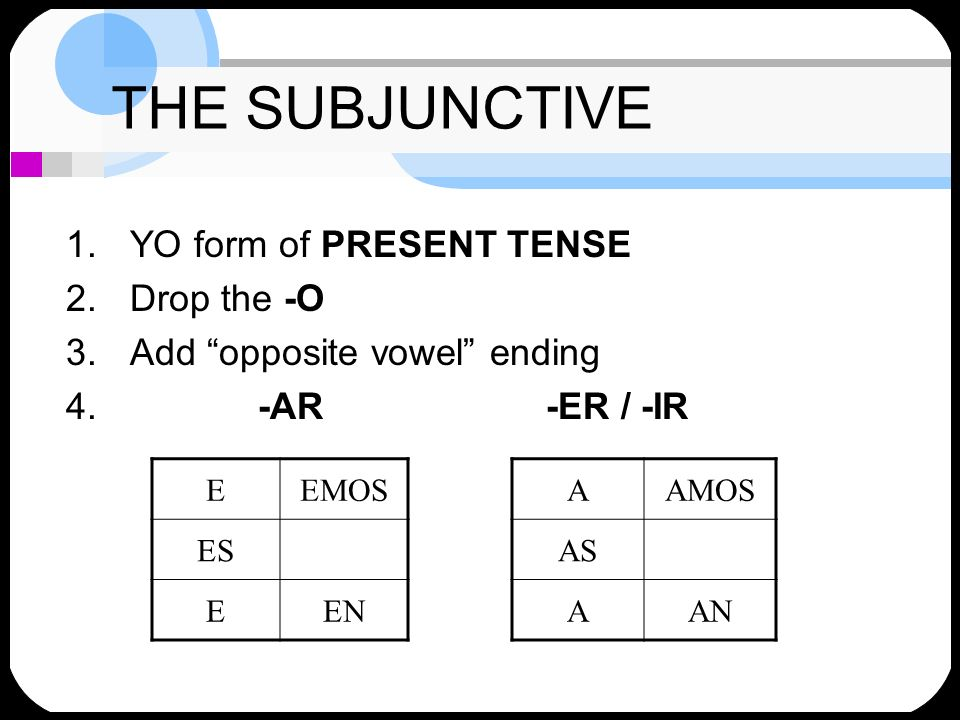 THE SUBJUNCTIVE YO form of PRESENT TENSE Drop the -O