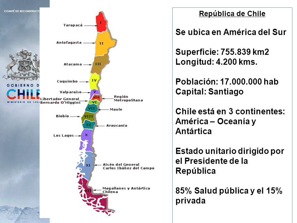 Se ubica en América del Sur Superficie: 755.839 km2