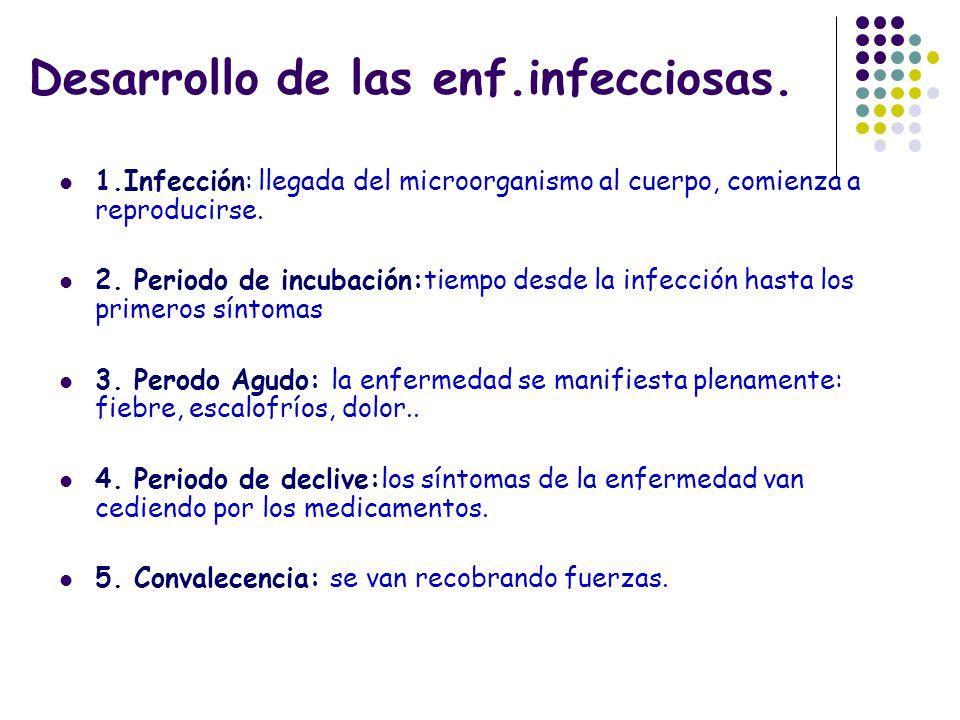 Desarrollo de las enf.infecciosas.