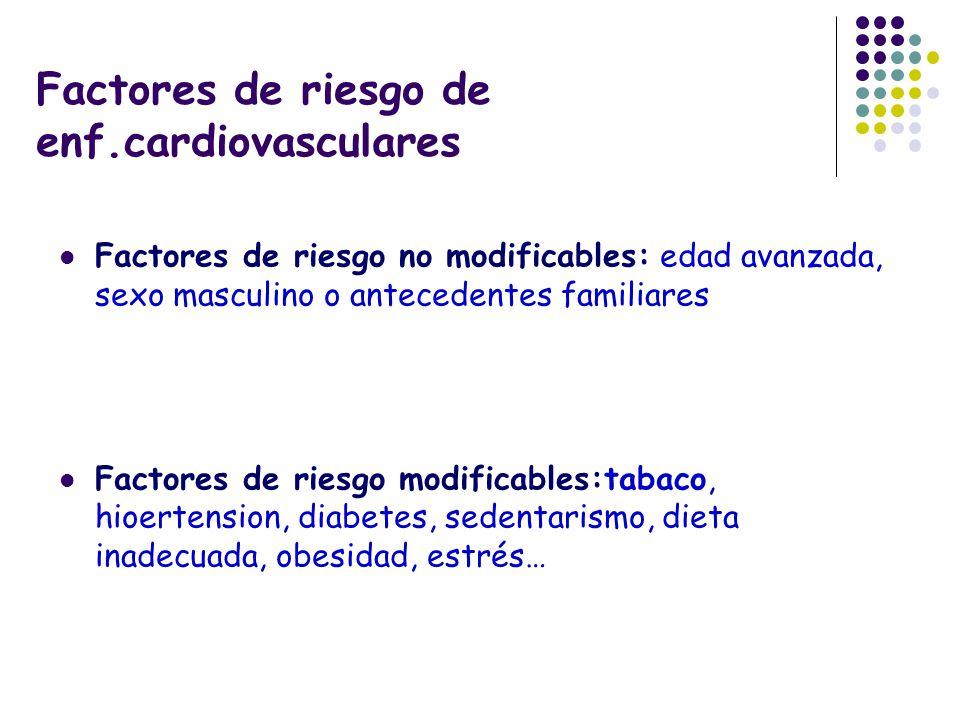 Factores de riesgo de enf.cardiovasculares