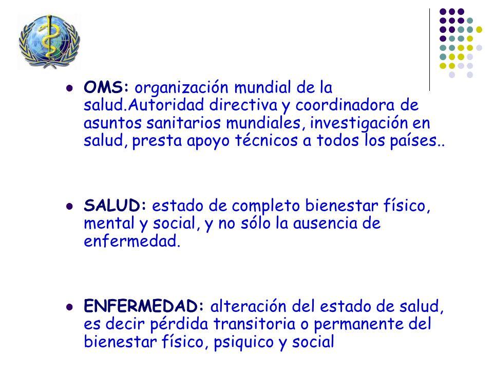 OMS: organización mundial de la salud