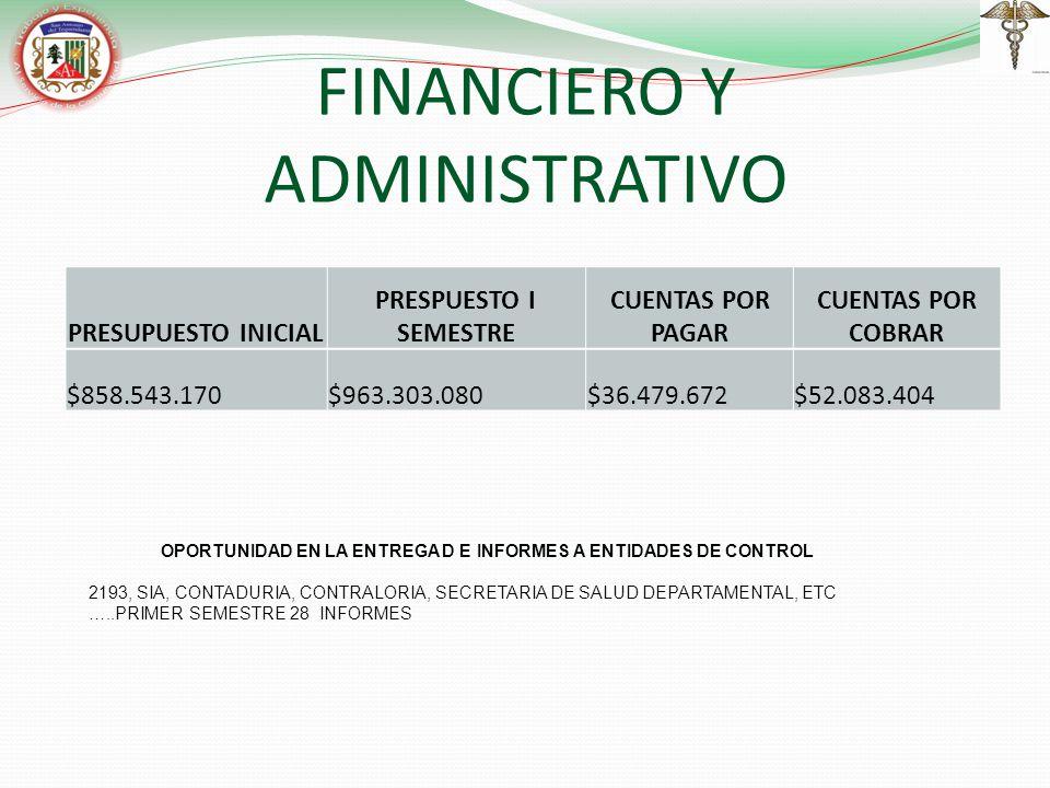 FINANCIERO Y ADMINISTRATIVO