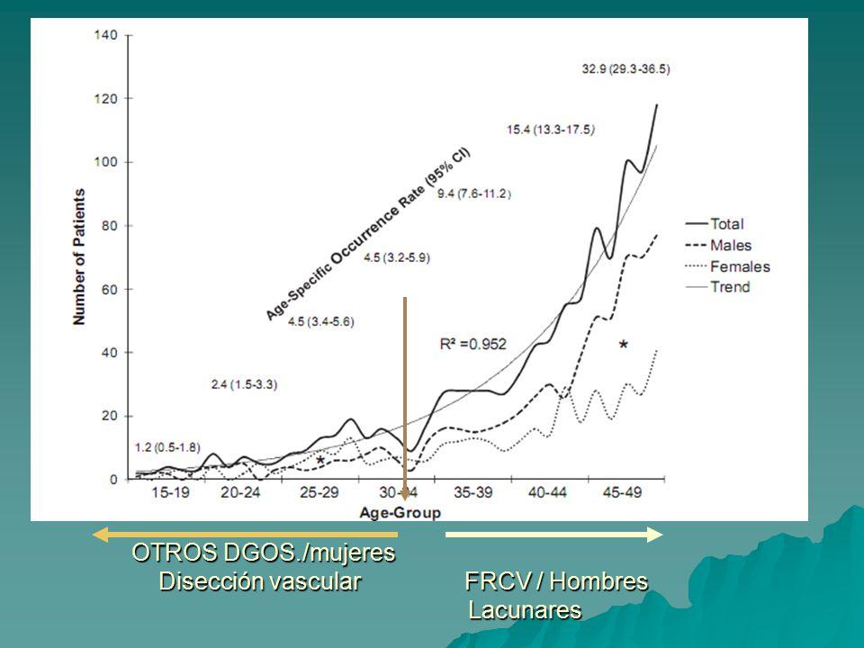 OTROS DGOS./mujeres Disección vascular FRCV / Hombres Lacunares