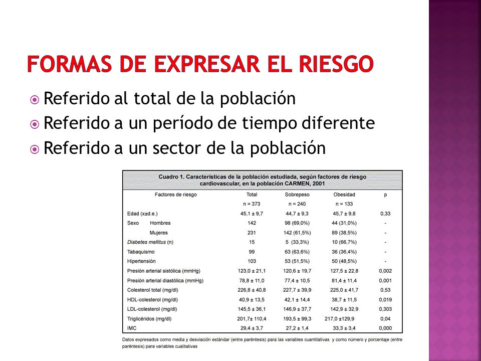 FORMAS DE EXPRESAR EL RIESGO