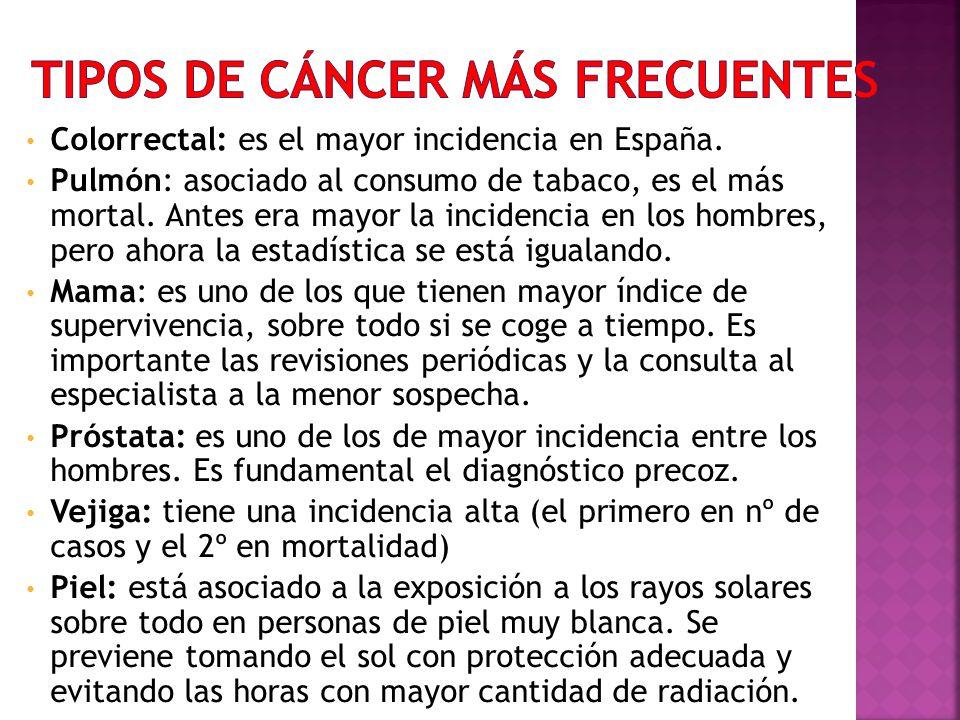 Tipos de cáncer más frecuentes