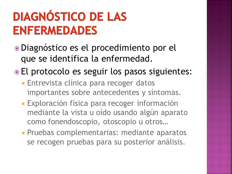 Diagnóstico de las enfermedades