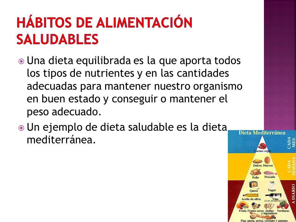 HÁBITOS DE ALIMENTACIÓN SALUDABLES