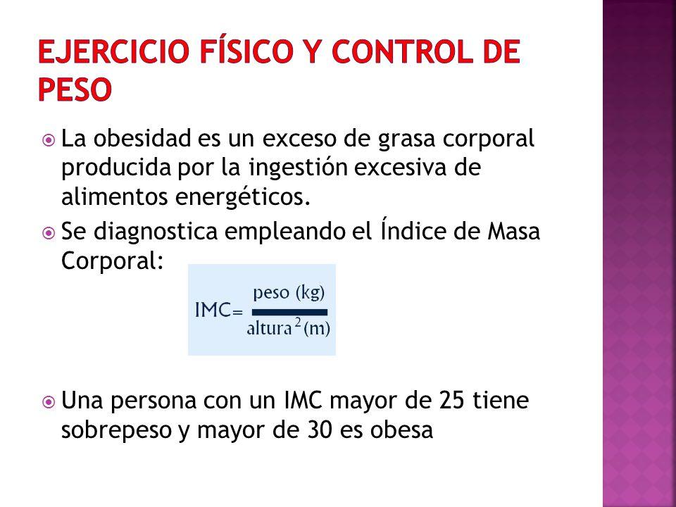EJERCICIO FÍSICO Y CONTROL DE PESO
