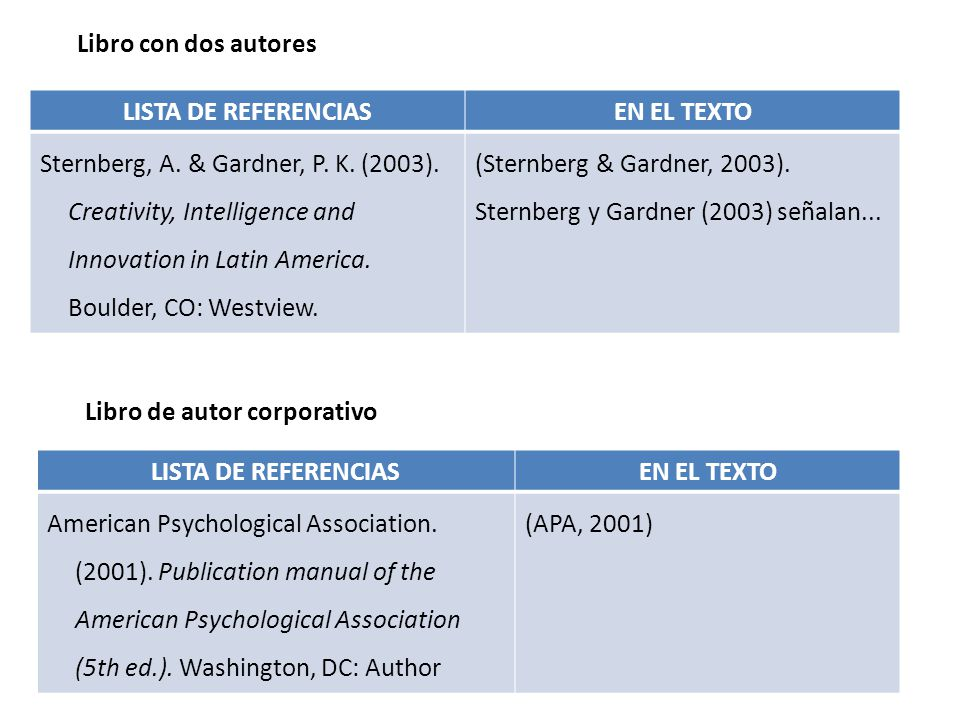 Libro con dos autores LISTA DE REFERENCIAS. EN EL TEXTO.
