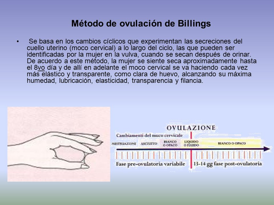 Método de ovulación de Billings