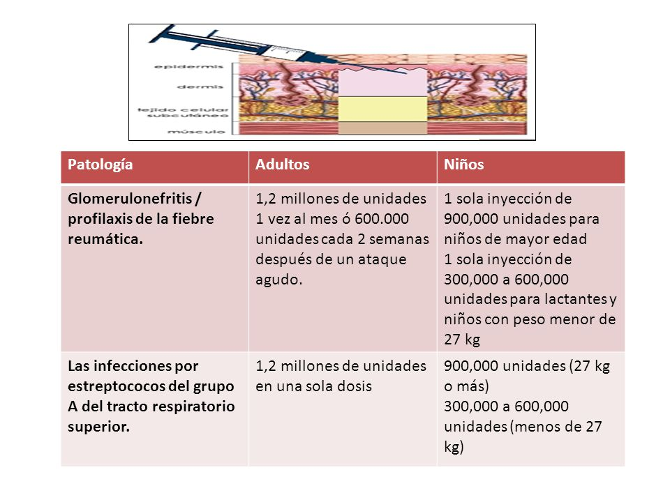 Patología Adultos. Niños. Glomerulonefritis / profilaxis de la fiebre reumática.