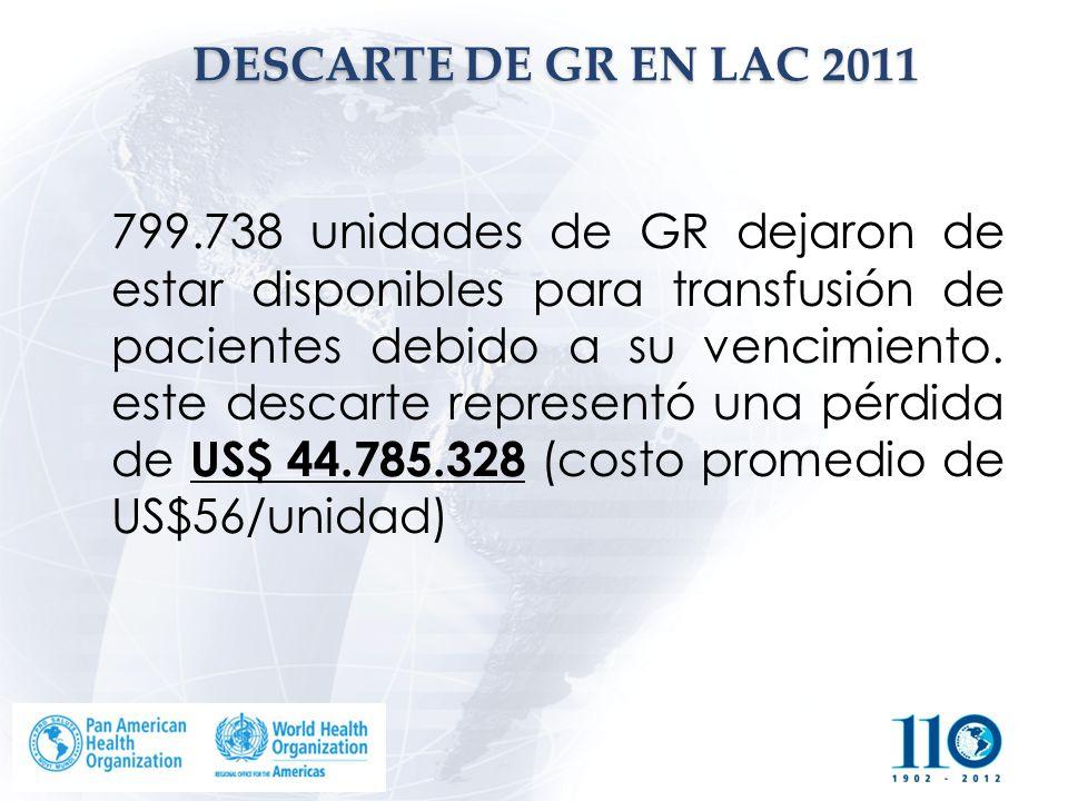DESCARTE DE GR EN LAC 2011