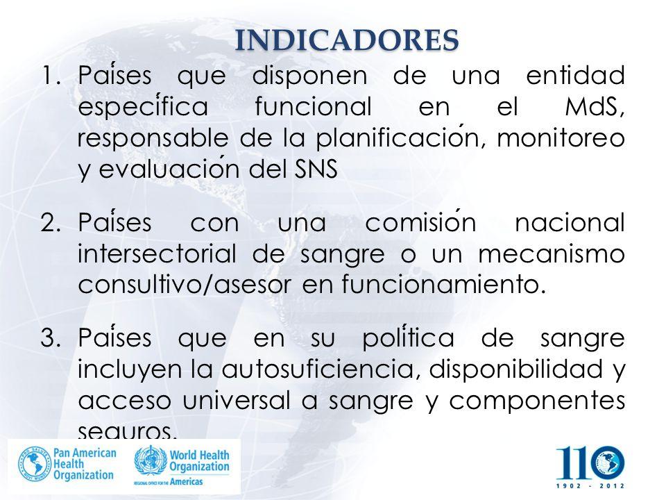 INDICADORES Países que disponen de una entidad específica funcional en el MdS, responsable de la planificación, monitoreo y evaluación del SNS.